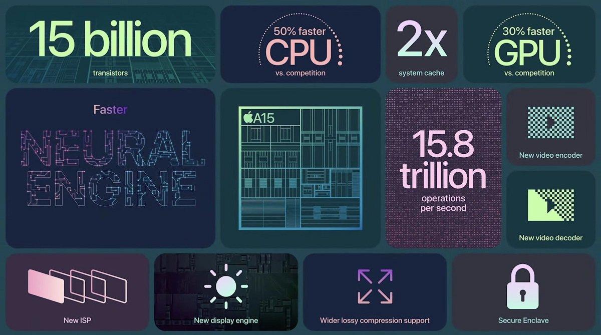 Apple A15 Bionic prosessoru Qualcomm ilə Samsung-un flaqman prosessorlarını geridə qoyub