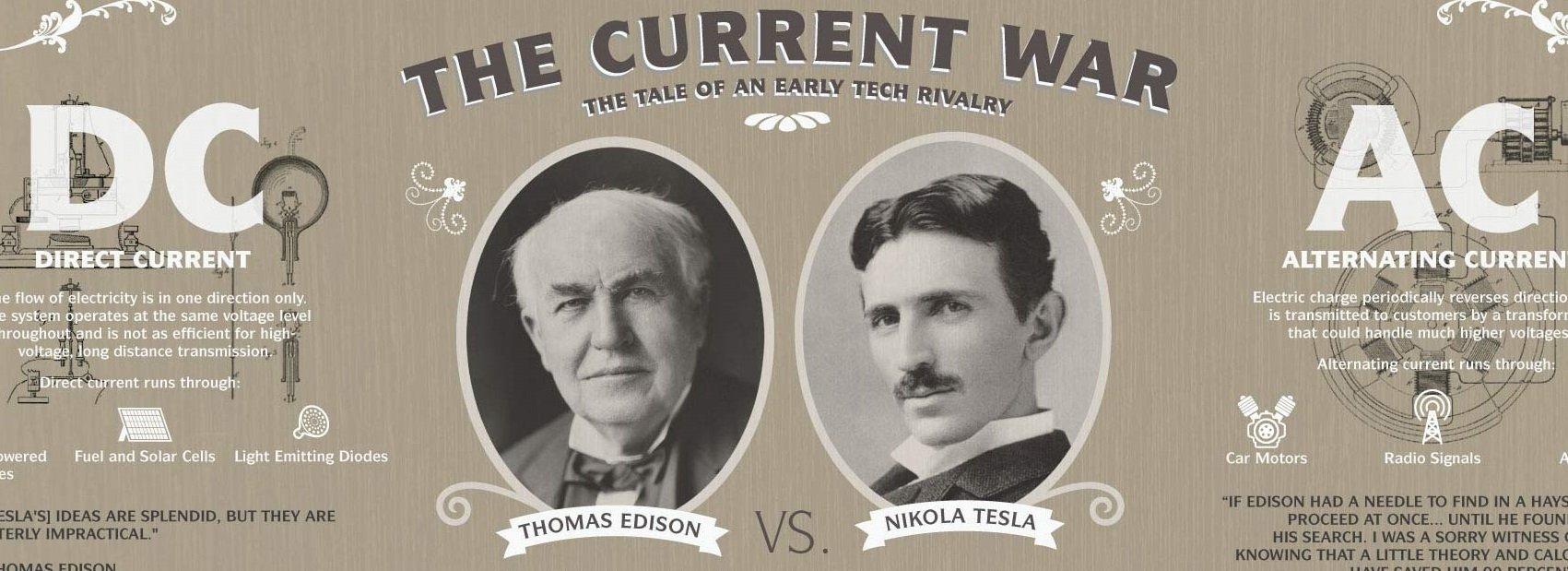 Elektrik sahəsinin iki dahi şəxsiyyəti arasındakı müharibə. Nikola Tesla, Thomas Edison-a qarşı. Bu müharibədə kim qalib gəldi?