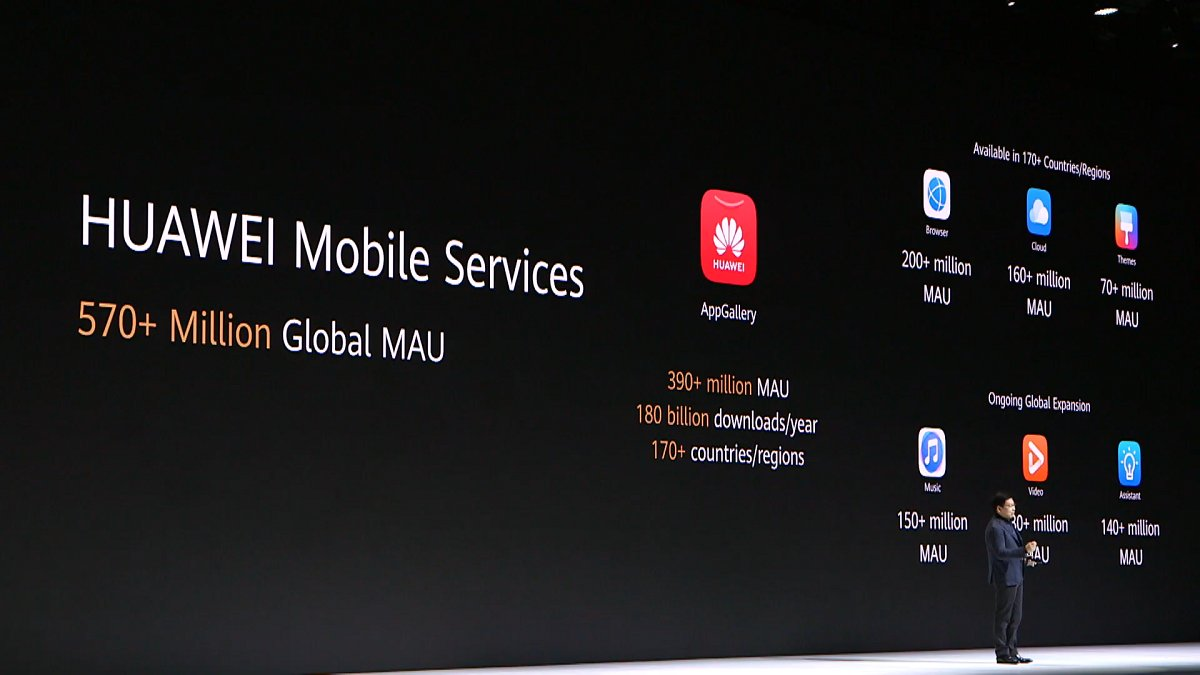 huawei, huawei usa, huawei usa ban, huawei google, huawei android, huawei mobile services, google mobile services, huawei google mobile services