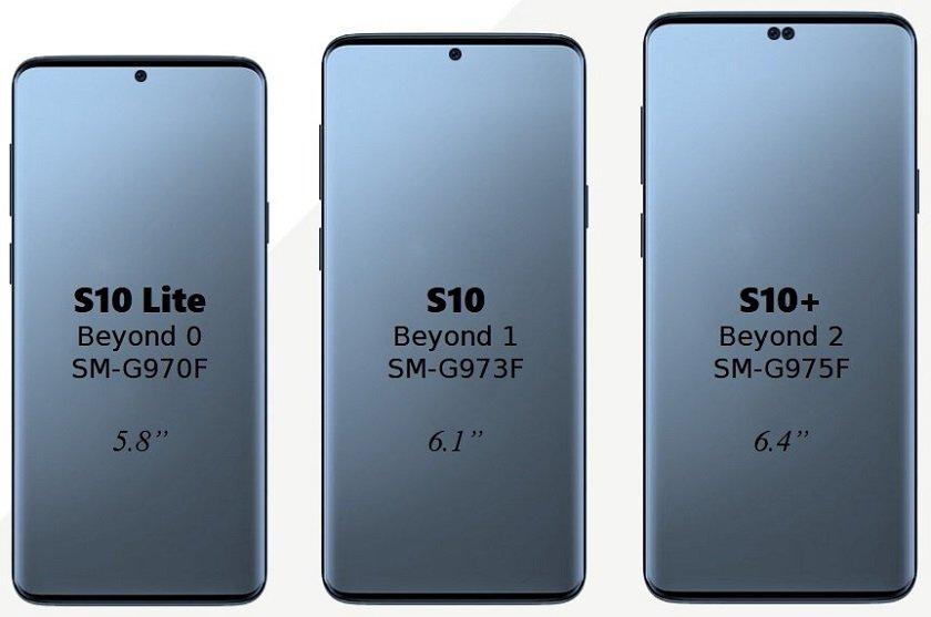 Samsung S10 Lite Qiymeti