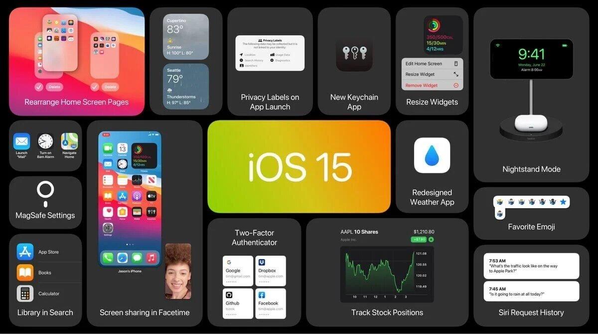 İstifadəçilər iOS 15-də artıq ilk sistem xətası ilə qarşılaşıblar