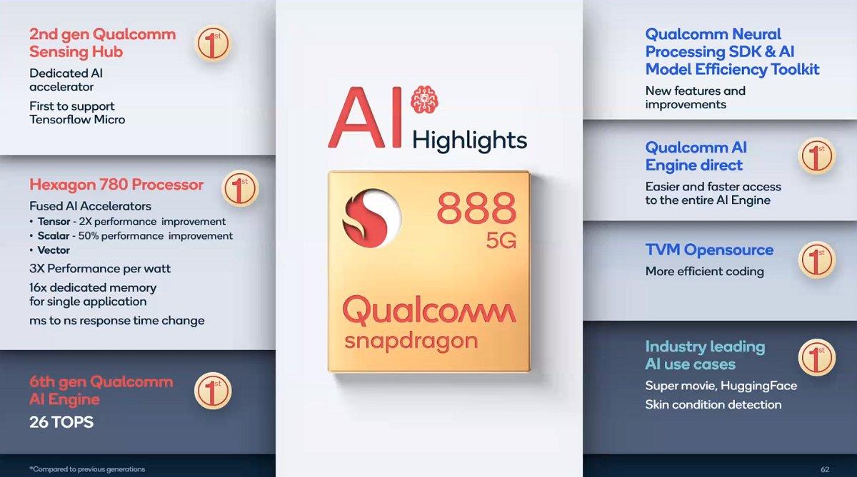 Qualcomm Snapdragon 888-in Lite versiyası və davamçısı üzərində çalışır