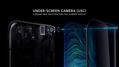 oppo, xiaomi, under screen selfie camera, under screen camera, under screen cameras, under screen camera phones, selfie camera
