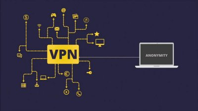 vpn, hotspot shield, vpn nedir, vpn nece isleyir, vpn yukle, vpn is prinsipi