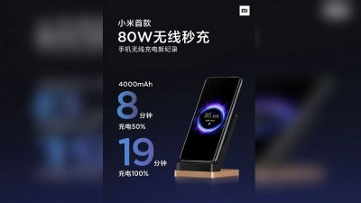 xiaomi, xiaomi 2020, xiaomi fast charging technology, xiaomi 80w wireless charging technology