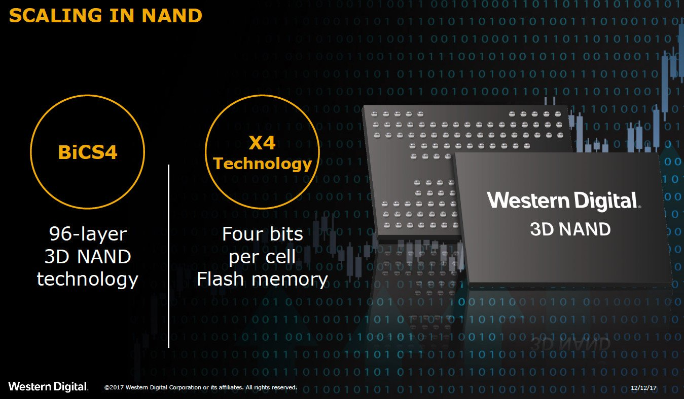 Western Digital yeni SSD texnologiyası təqdim etdi : 50% daha sürətli SSD-lər gəlir