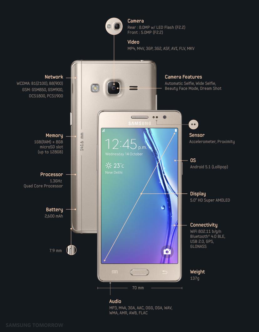 Qarşılayın! Tizen əməliyyat sistemli yeni Samsung Z3 Qlobal satışa çıxır.
