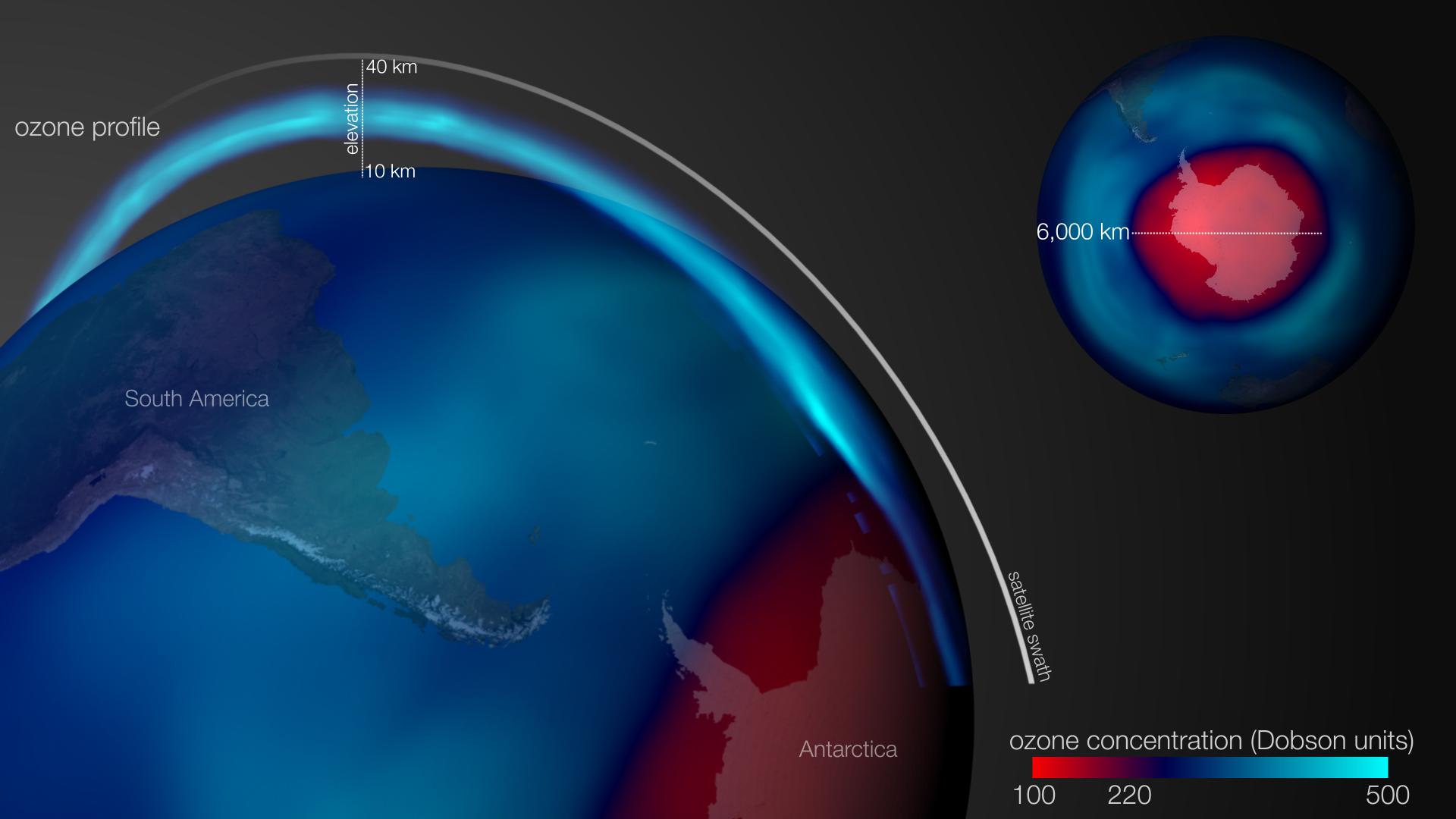 Ozon qatında olan dəlik nəhayət qapanır.