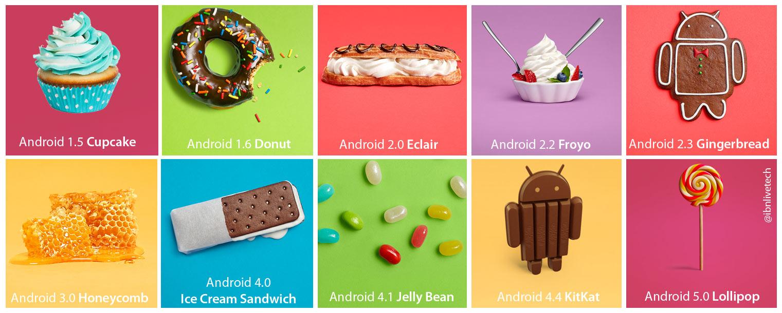 """""""Google"""" hansı köhnə versiya Android sistemlərin dəstəyini dayandıracaq?"""